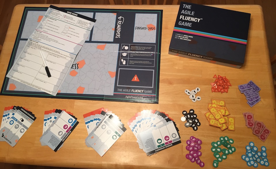 Picture of The Agile Fluency Game box set, with all its component parts laid out on a table. The credits say, 'A game by James Shore and Arlo Belshee. Art by Eric Wahlquist.'