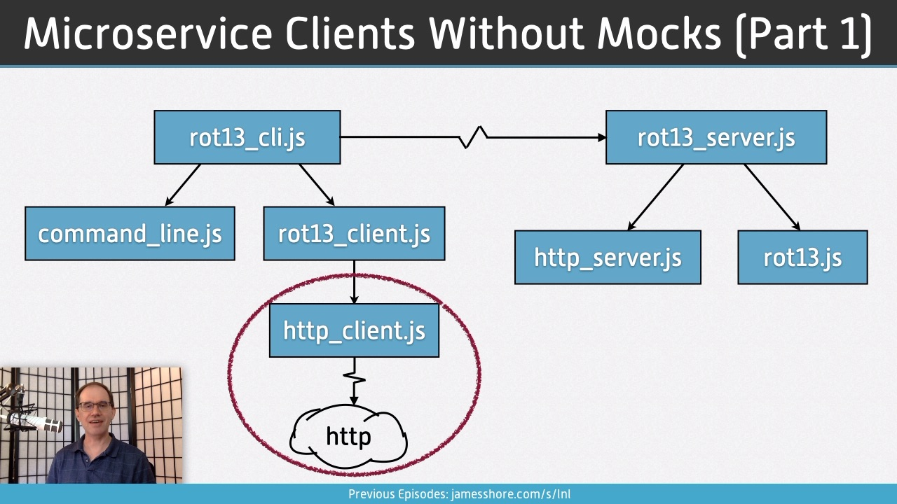"Screenshot of ""Microservice Clients Without Mocks, Part 1"" episode"