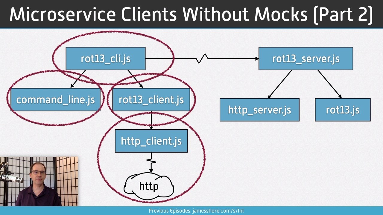 "Screenshot of ""Microservice Clients Without Mocks, Part 2"" episode"