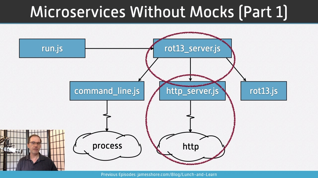 "Screenshot of ""Microservices Without Mocks, Part 1"" episode"