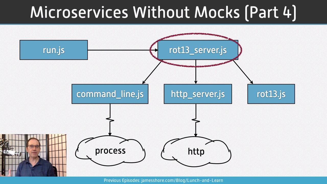 "Screenshot of ""Microservices Without Mocks, Part 4"" episode"
